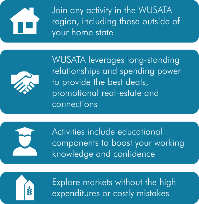 1) Join any activity in the WUSATA region, including those outside of your home state. 2) WUSATA leverages long-standing relationships and spending power to provide the best deals, promotional real-estate and connections. 3) Activities include educational components to boost your working knowledge and confidence. 4) Explore markets without the high expenditures or costly mistakes.