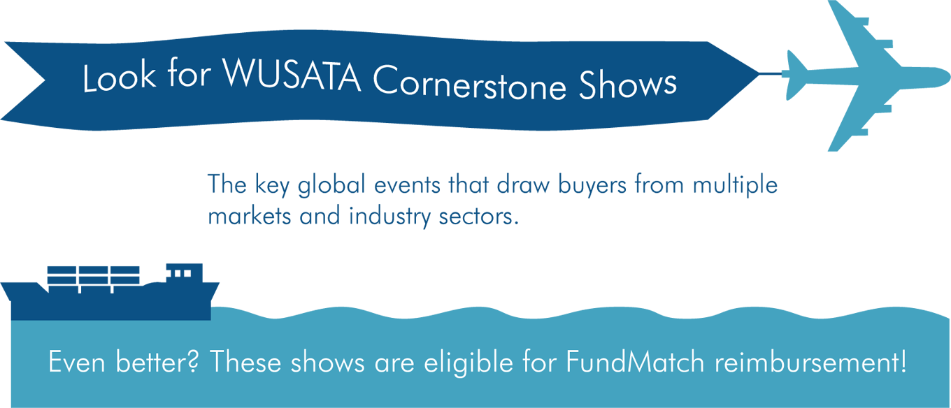 Look for WUSATA Cornerstone Shows. The key global events that draw buyers from multiple markets and industry sectors. Even better? These shows are eligible for FundMatch reimbursement!